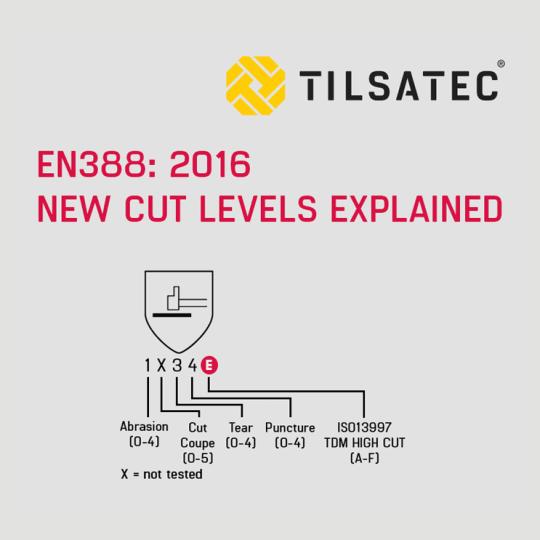 EN388: 2016 understanding the new cut levels blog thumbnail