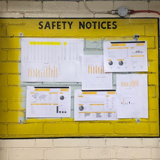 safety notices board